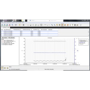 Multi-channel Data Acquisition and Recording System HOBO UX120